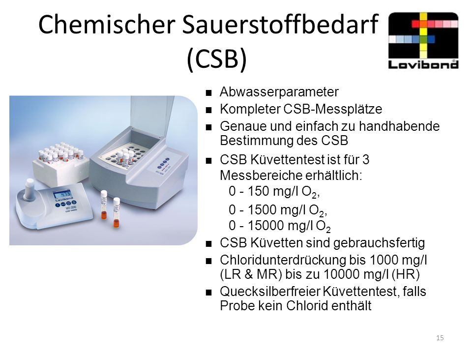Chemischer Sauerstoffbedarf (CSB)