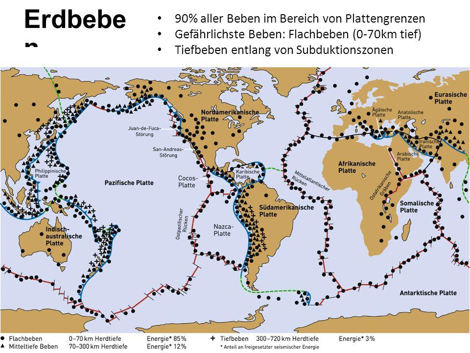 Erdbeben 90% aller Beben im Bereich von Plattengrenzen