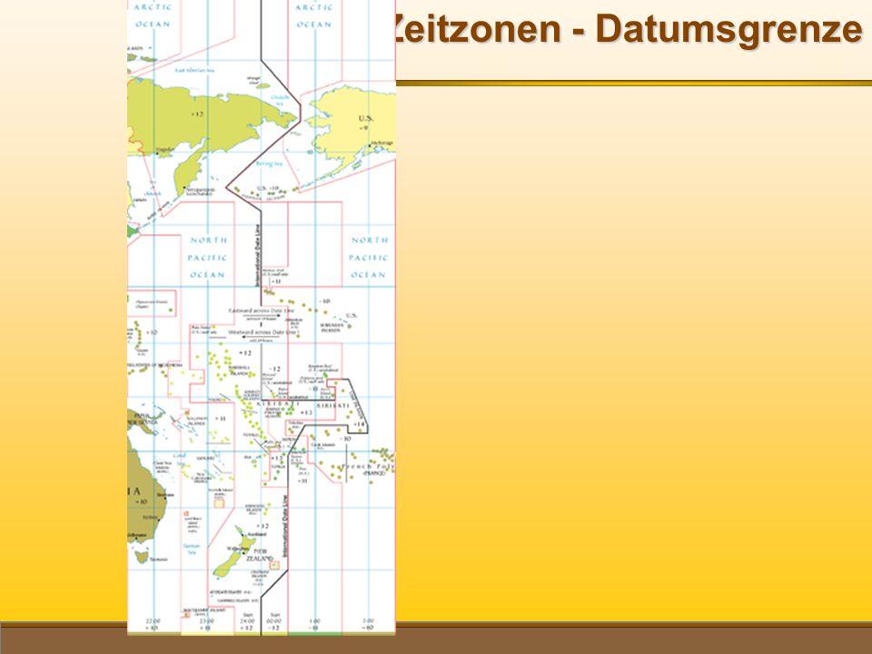 Zeitzonen - Datumsgrenze