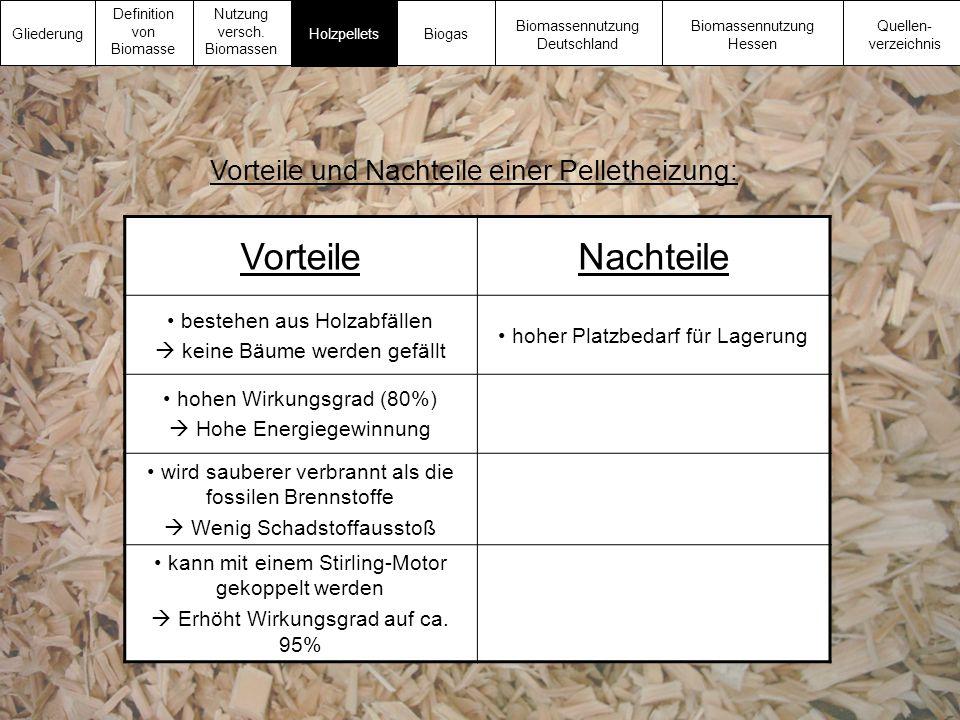 Vorteile Nachteile Vorteile und Nachteile einer Pelletheizung: