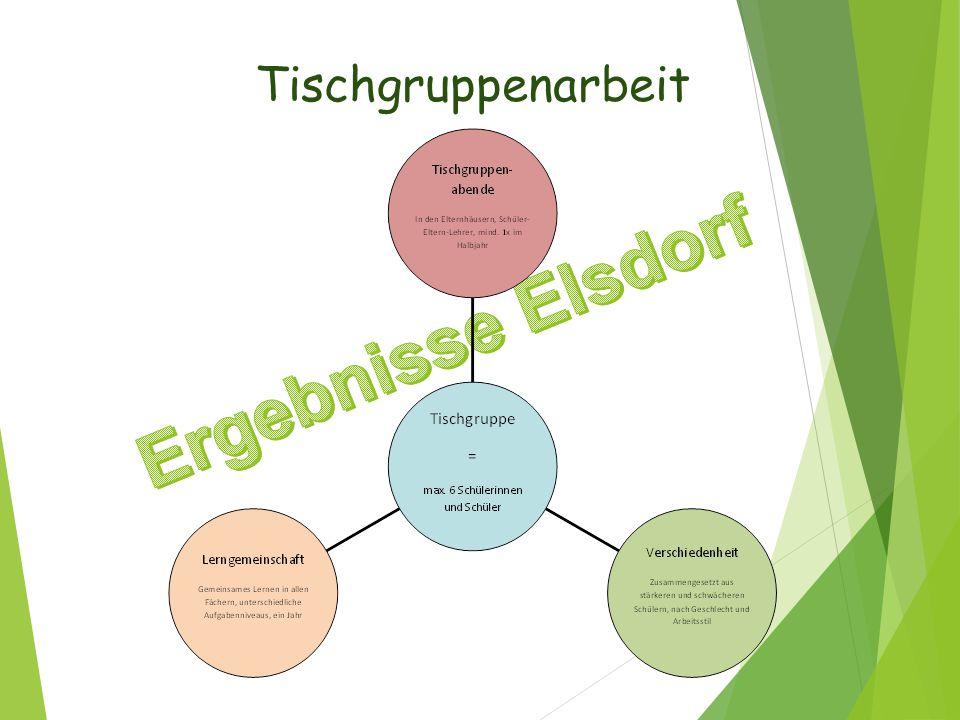 Tischgruppenarbeit Ergebnisse Elsdorf