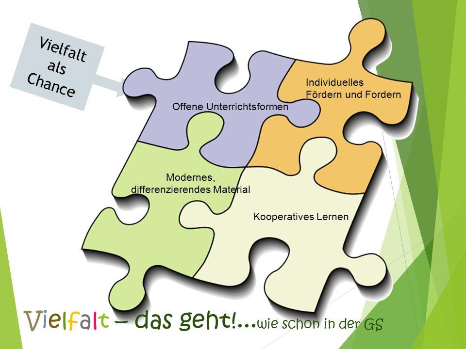 Vielfalt – das geht!...wie schon in der GS