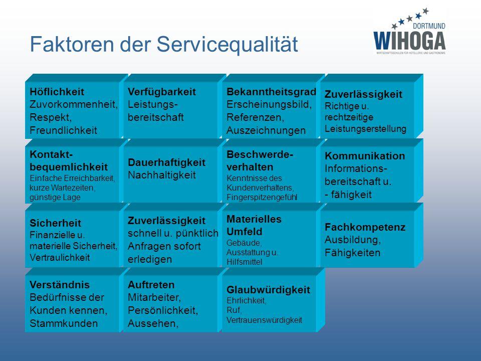 Faktoren der Servicequalität