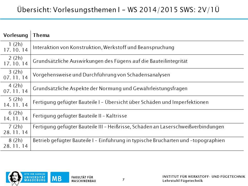 Übersicht: Vorlesungsthemen I – WS 2014/2015 SWS: 2V/1Ü