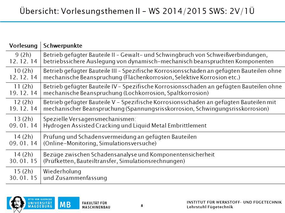 Übersicht: Vorlesungsthemen II – WS 2014/2015 SWS: 2V/1Ü