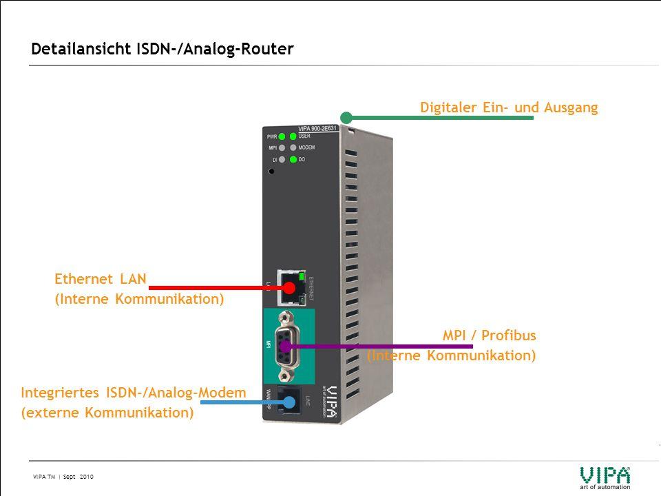 Detailansicht ISDN-/Analog-Router
