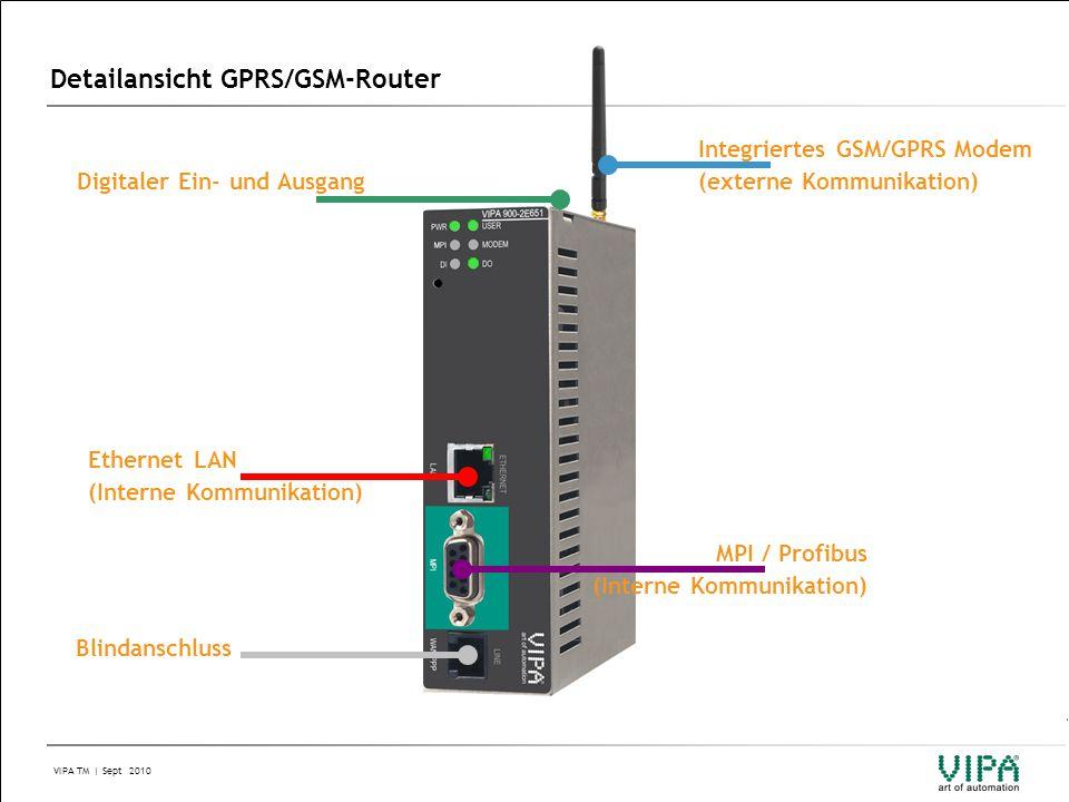 Detailansicht GPRS/GSM-Router