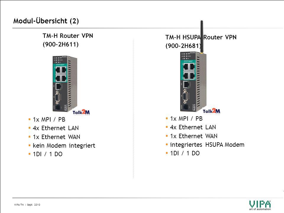 Modul-Übersicht (2) TM-H Router VPN TM-H HSUPA Router VPN (900-2H611)