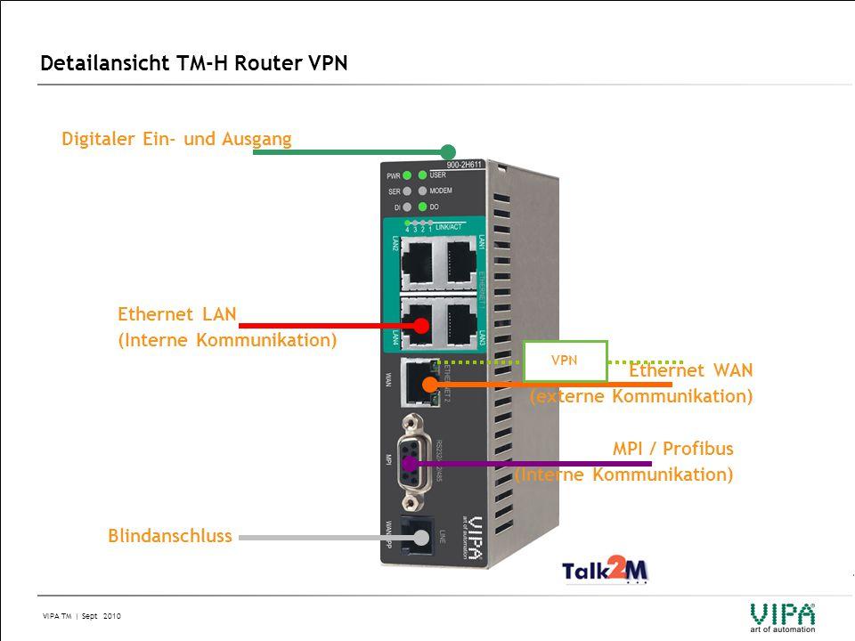 Detailansicht TM-H Router VPN