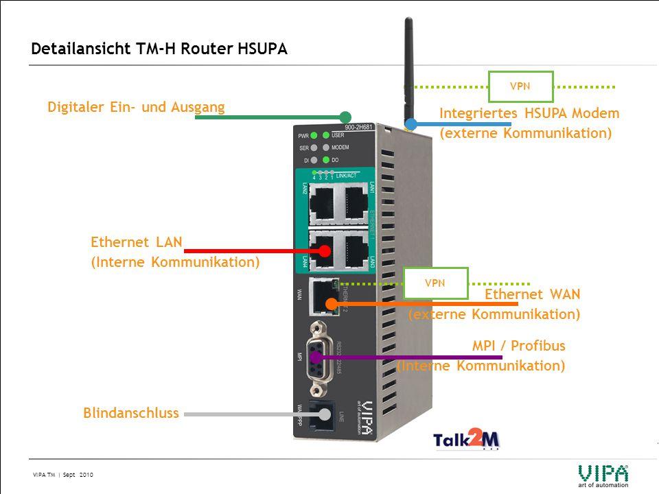 Detailansicht TM-H Router HSUPA