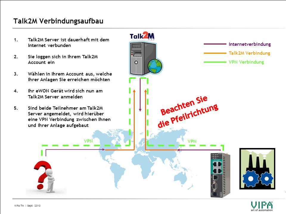 Talk2M Verbindungsaufbau