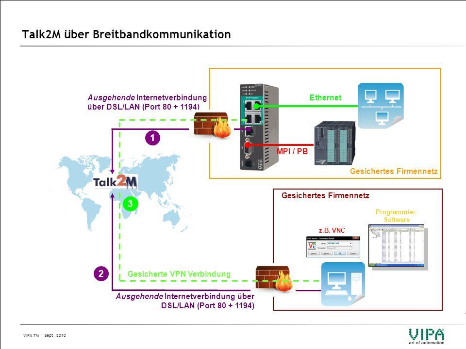 Talk2M über Breitbandkommunikation