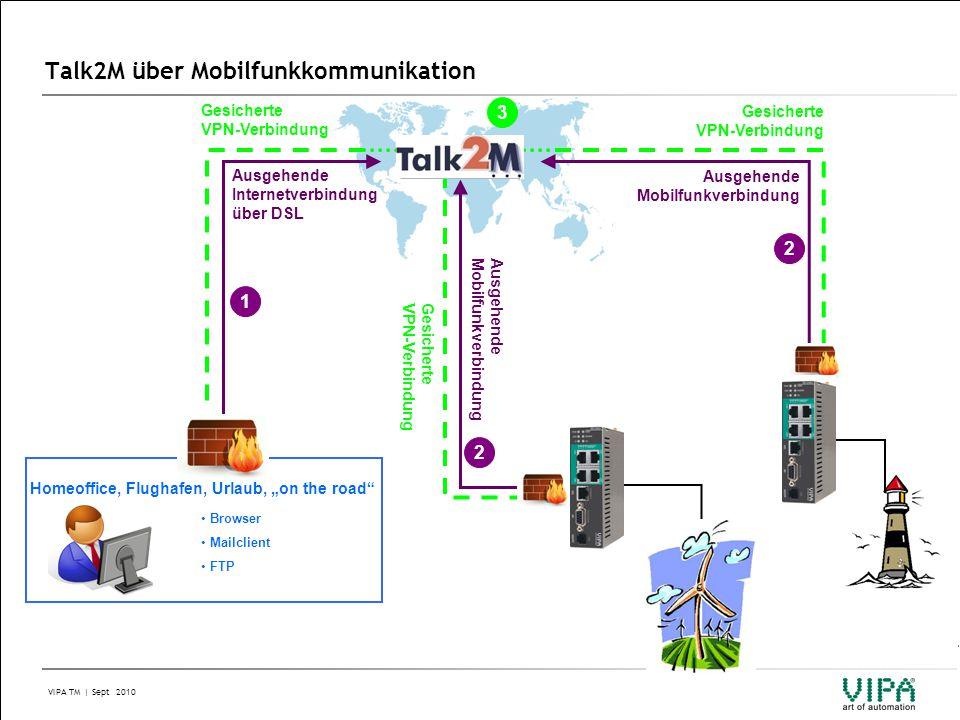 Talk2M über Mobilfunkkommunikation