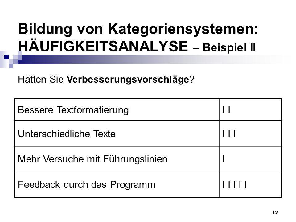 Bildung von Kategoriensystemen: HÄUFIGKEITSANALYSE – Beispiel II