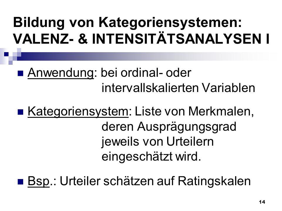 Bildung von Kategoriensystemen: VALENZ- & INTENSITÄTSANALYSEN I