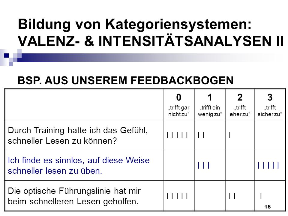 Bildung von Kategoriensystemen: VALENZ- & INTENSITÄTSANALYSEN II