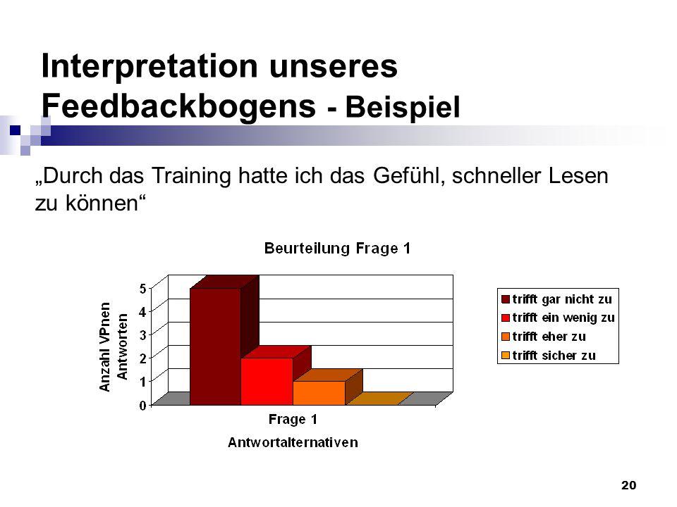 Interpretation unseres Feedbackbogens - Beispiel