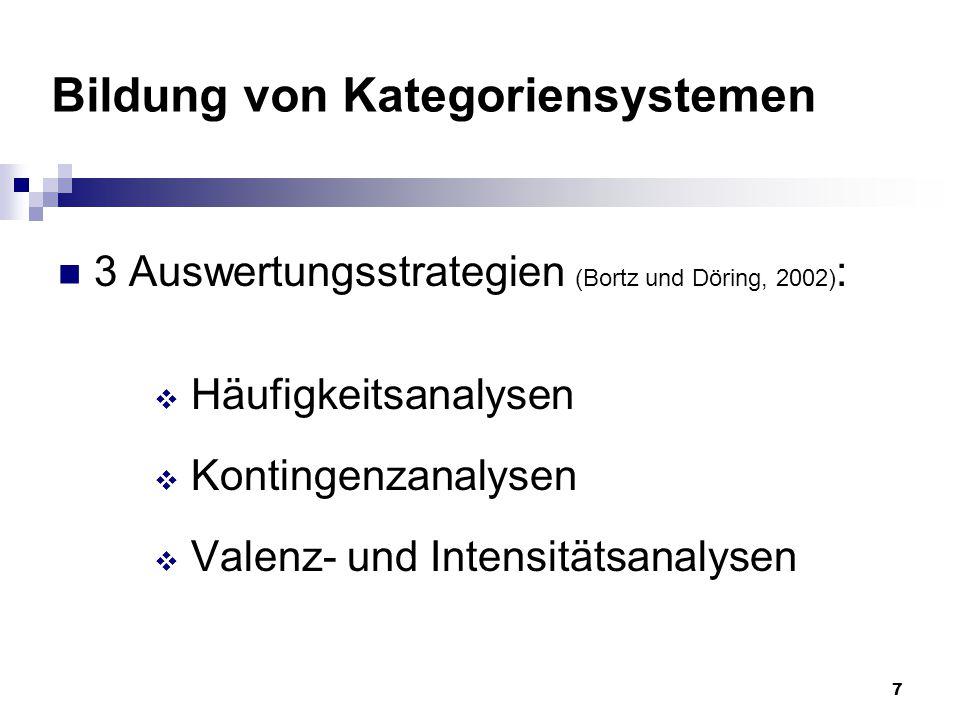 Bildung von Kategoriensystemen