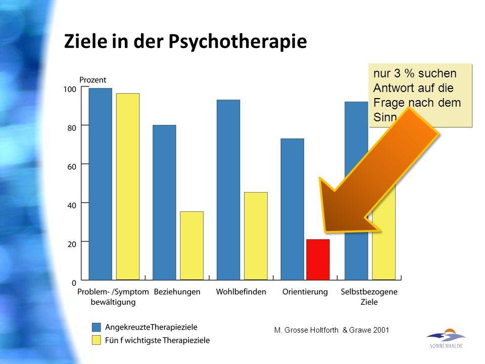 Ziele in der Psychotherapie