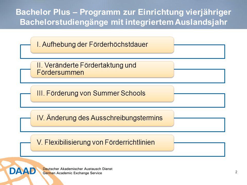 Bachelor Plus – Programm zur Einrichtung vierjähriger Bachelorstudiengänge mit integriertem Auslandsjahr
