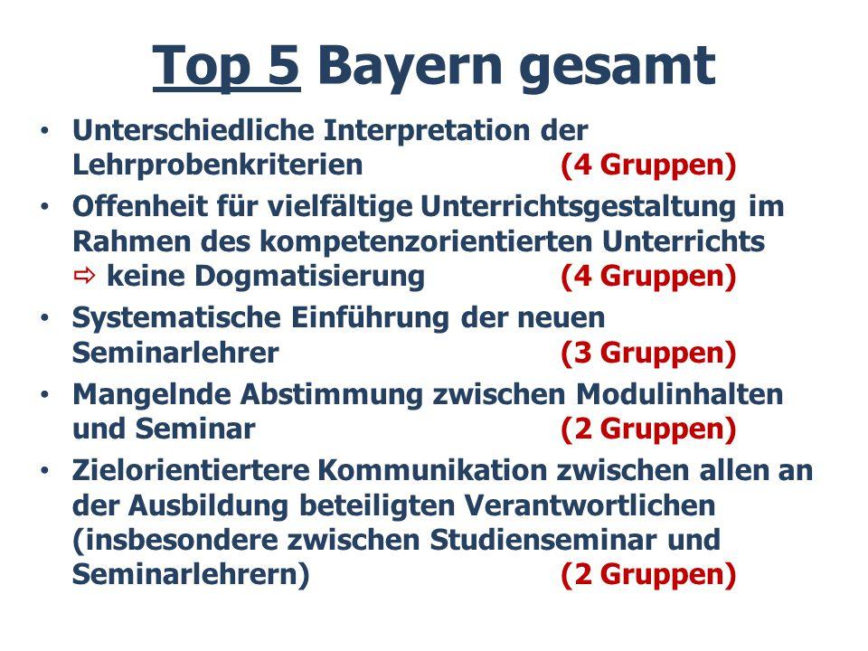 Top 5 Bayern gesamt Unterschiedliche Interpretation der Lehrprobenkriterien (4 Gruppen)