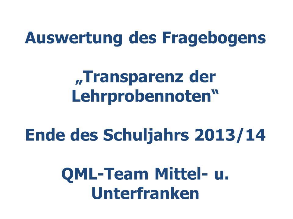 """Auswertung des Fragebogens """"Transparenz der Lehrprobennoten"""