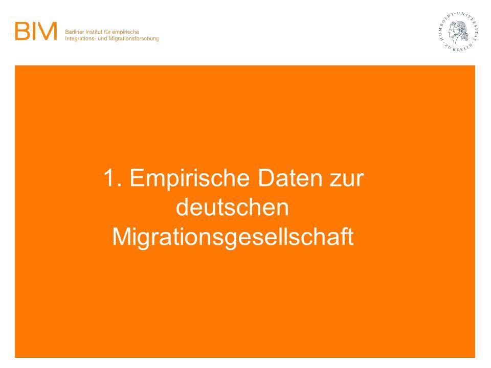 1. Empirische Daten zur deutschen Migrationsgesellschaft