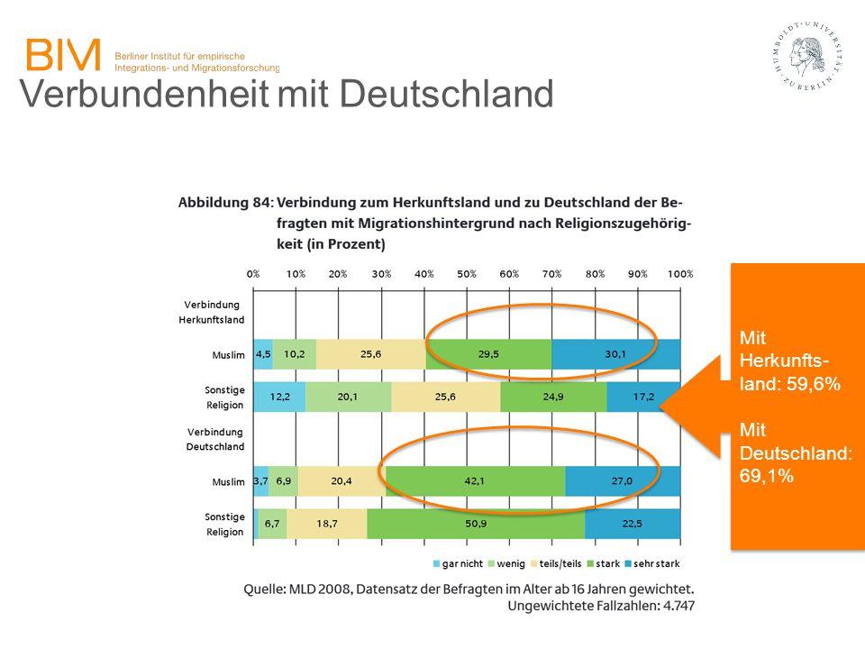 Verbundenheit mit Deutschland