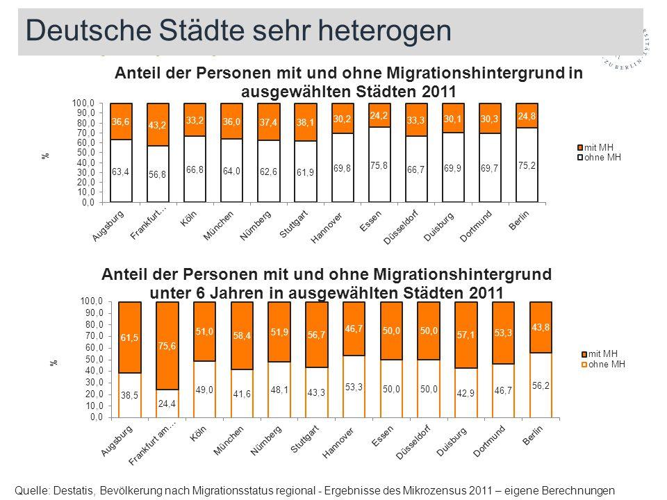 Deutsche Städte sehr heterogen