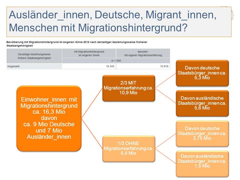 Ausländer_innen, Deutsche, Migrant_innen, Menschen mit Migrationshintergrund