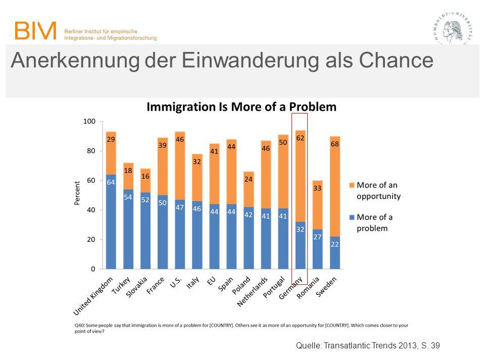 Anerkennung der Einwanderung als Chance