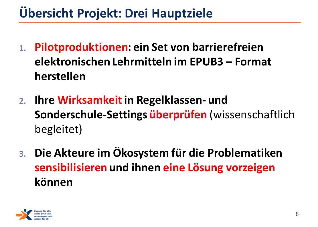Übersicht Projekt: Drei Hauptziele