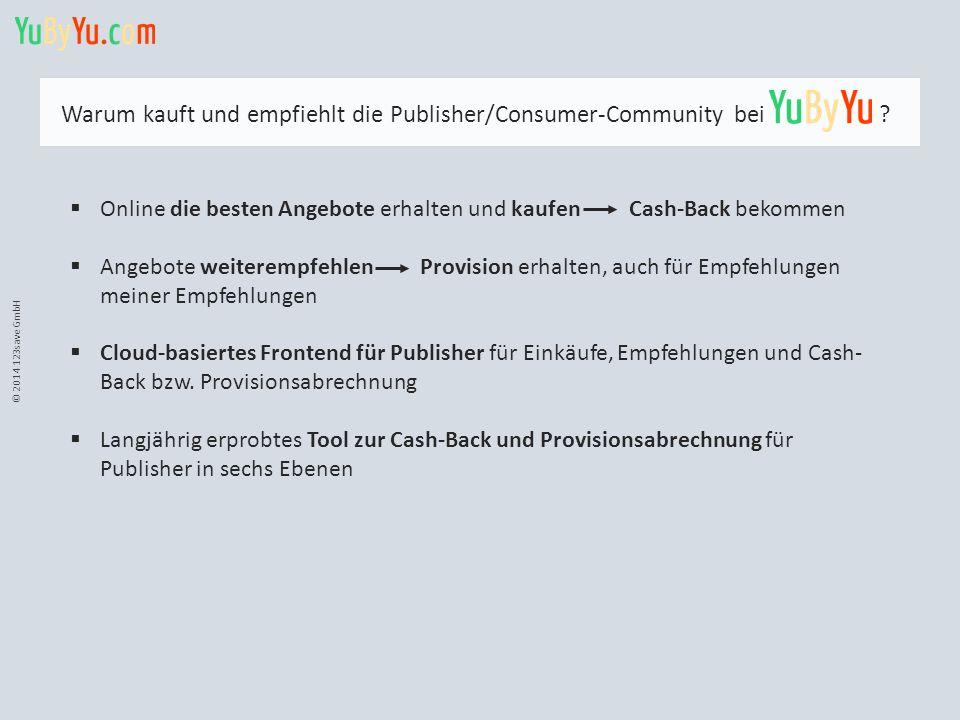 Warum kauft und empfiehlt die Publisher/Consumer-Community bei