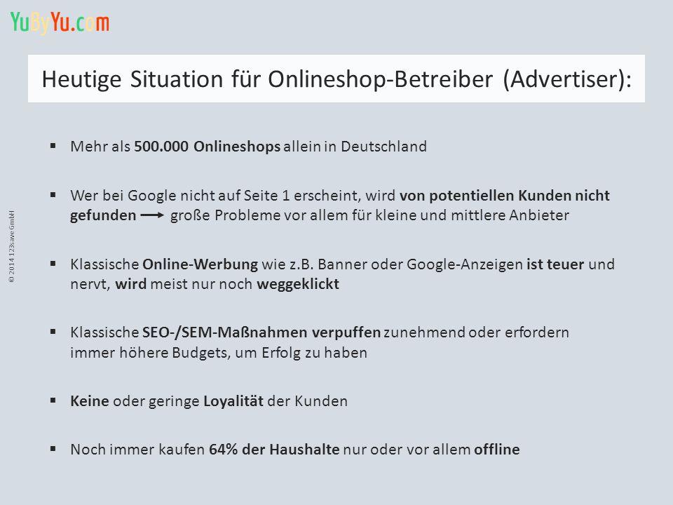 Heutige Situation für Onlineshop-Betreiber (Advertiser):