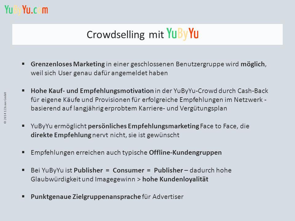 © 2014 123save GmbH Crowdselling mit.
