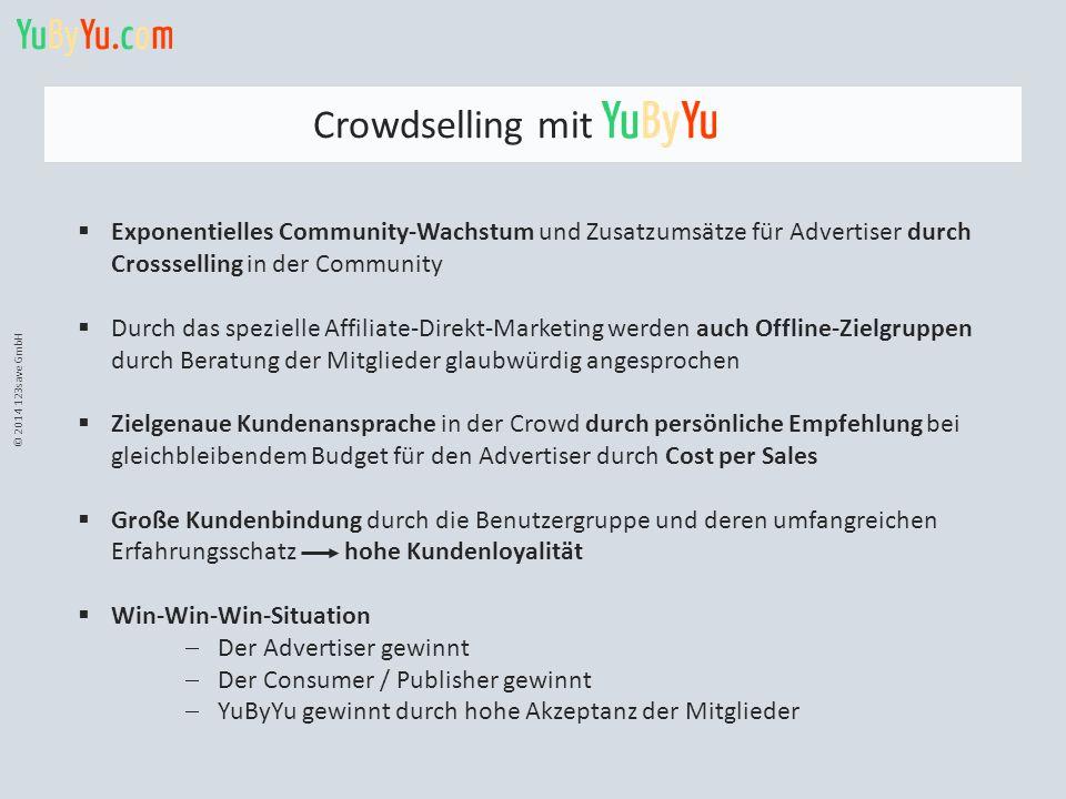 © 2014 123save GmbH Crowdselling mit. Exponentielles Community-Wachstum und Zusatzumsätze für Advertiser durch Crossselling in der Community.