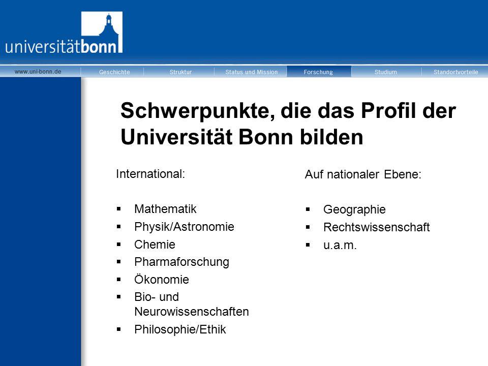 Schwerpunkte, die das Profil der Universität Bonn bilden