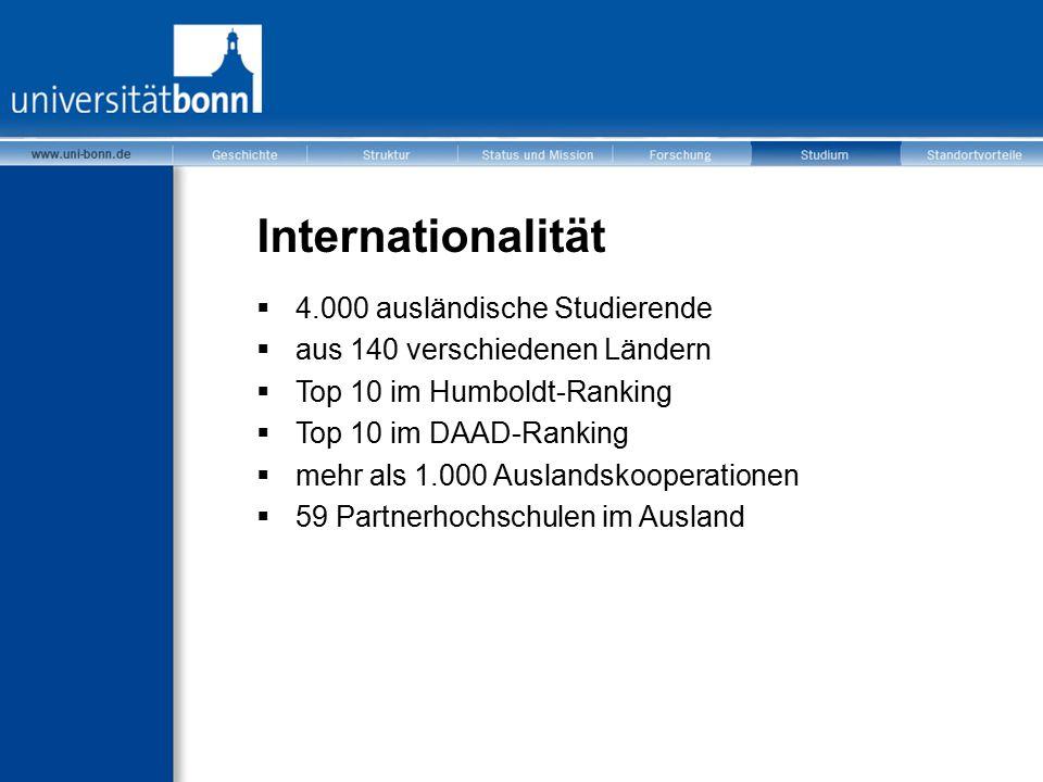 Internationalität 4.000 ausländische Studierende