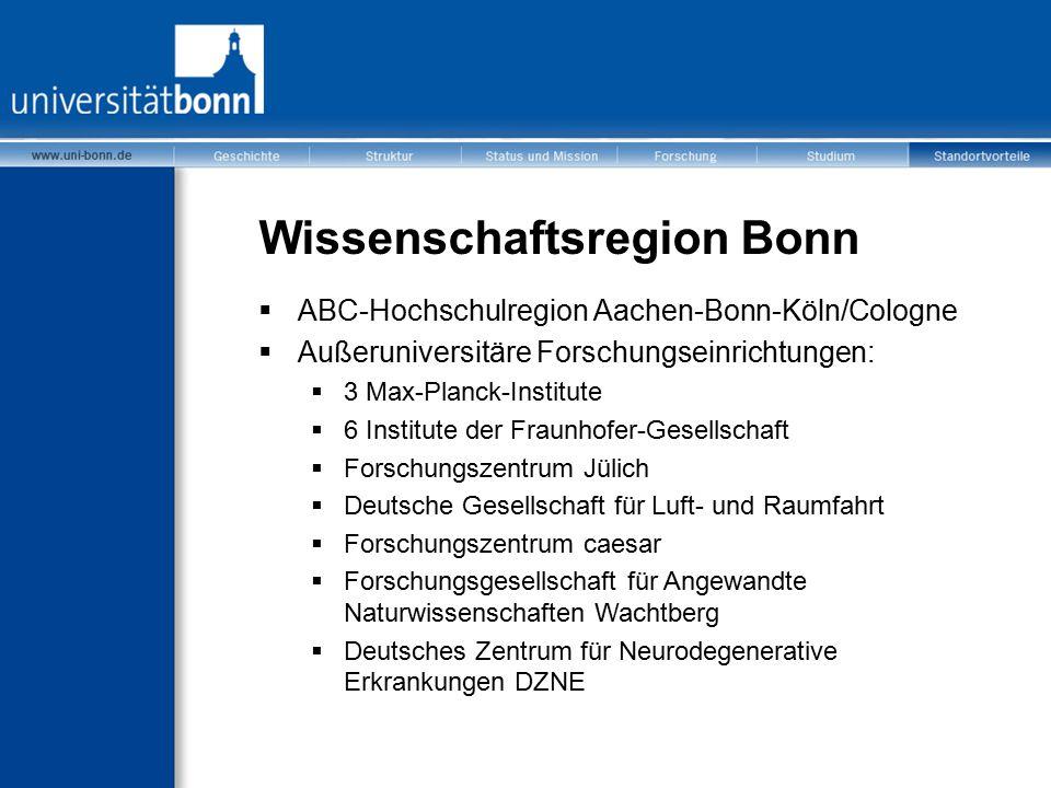 Wissenschaftsregion Bonn