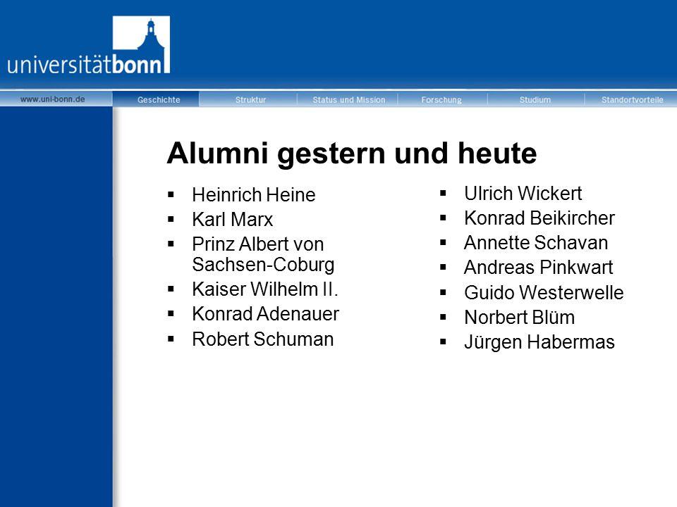 Alumni gestern und heute