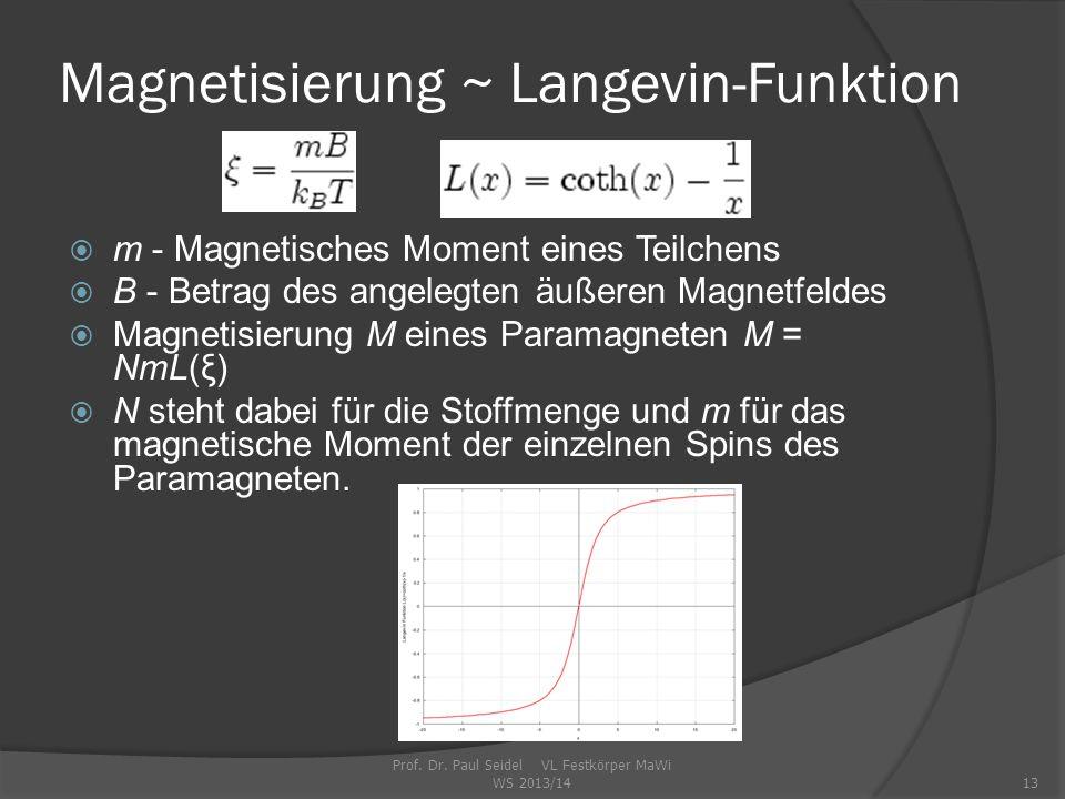 Magnetisierung ~ Langevin-Funktion