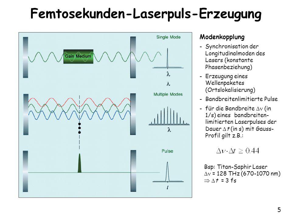 Femtosekunden-Laserpuls-Erzeugung