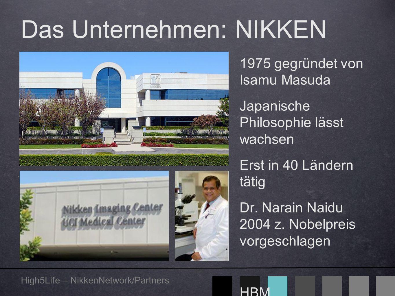Das Unternehmen: NIKKEN