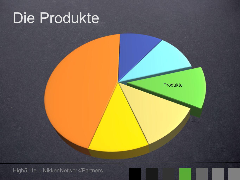 Die Produkte Produkte High5Life – NikkenNetwork/Partners