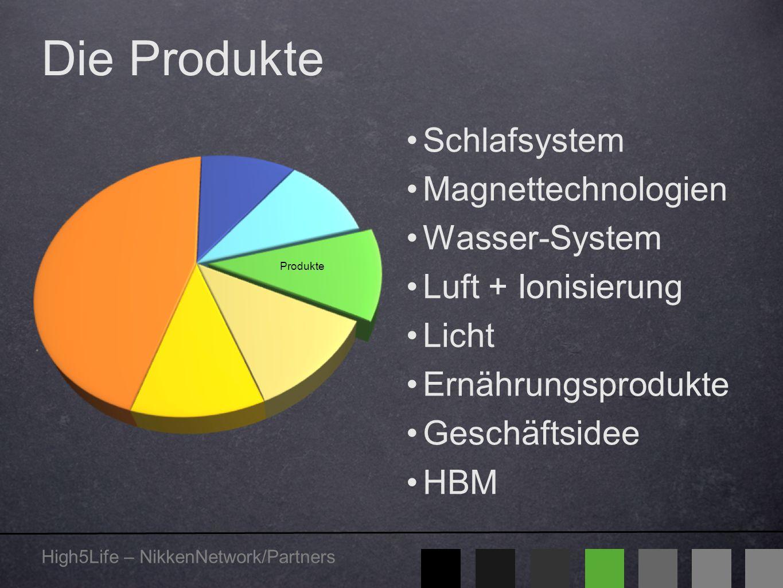 Die Produkte Schlafsystem Magnettechnologien Wasser-System
