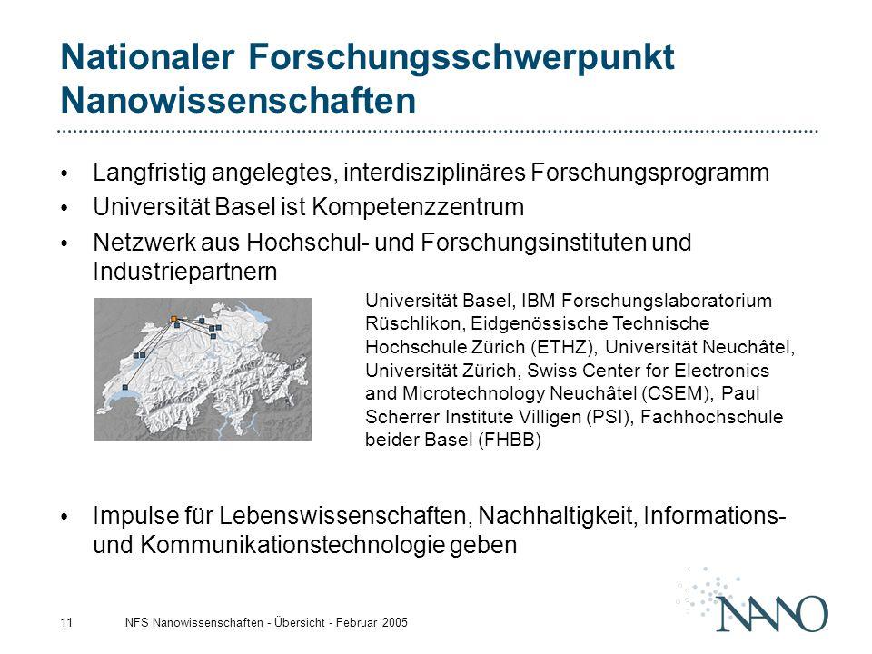 Nationaler Forschungsschwerpunkt Nanowissenschaften