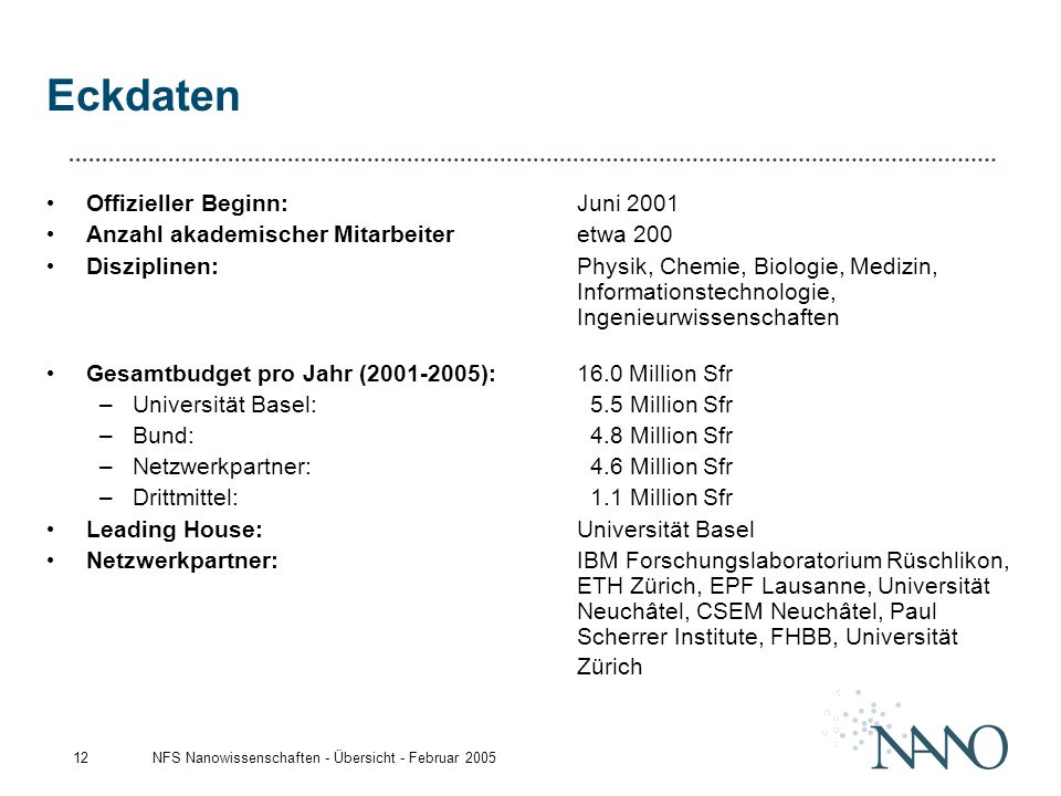 Eckdaten Offizieller Beginn: Juni 2001