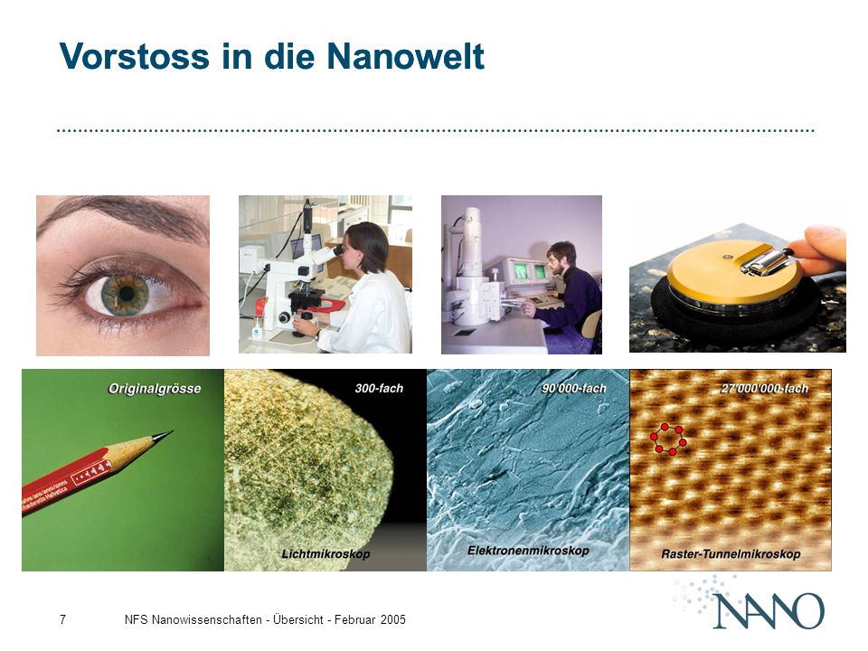 Vorstoss in die Nanowelt Vorstoss in die Nanowelt