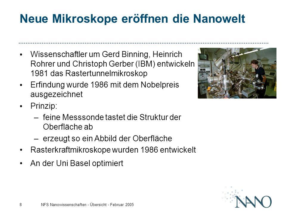 Neue Mikroskope eröffnen die Nanowelt