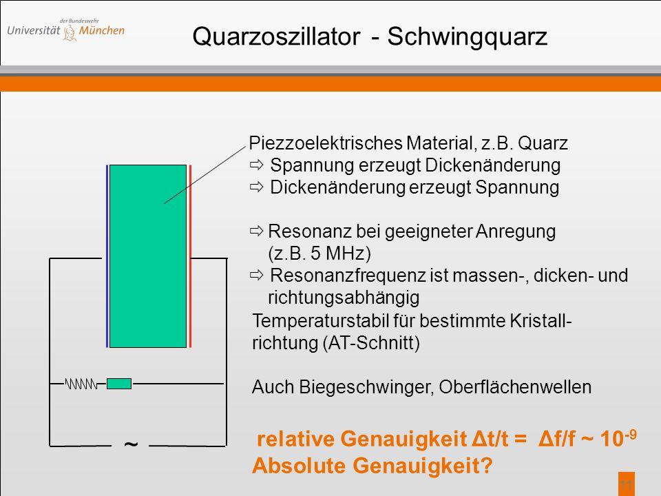 Quarzoszillator - Schwingquarz